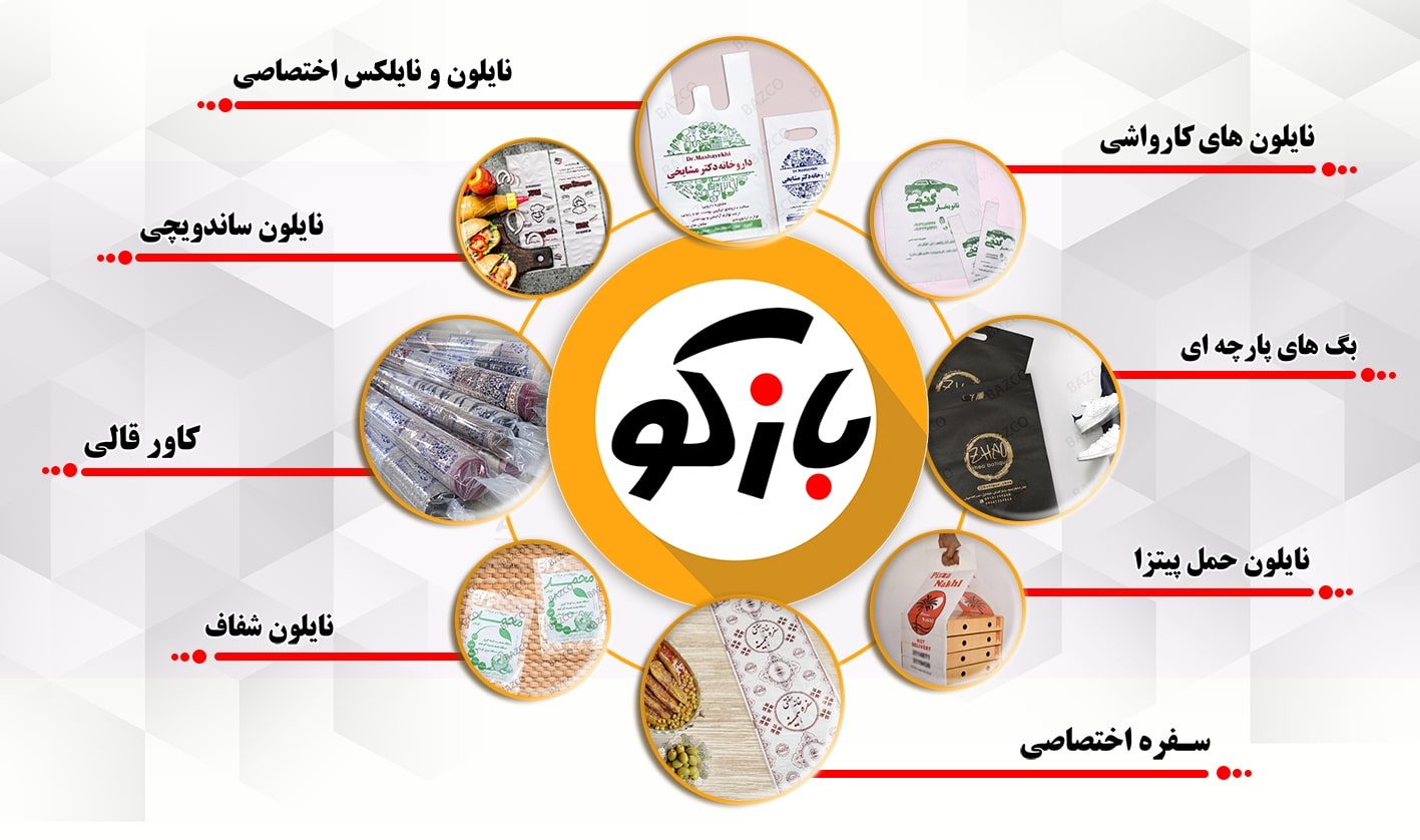 محصولات بازکو در یک نگاه